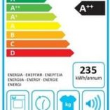 EW8H358S energy label